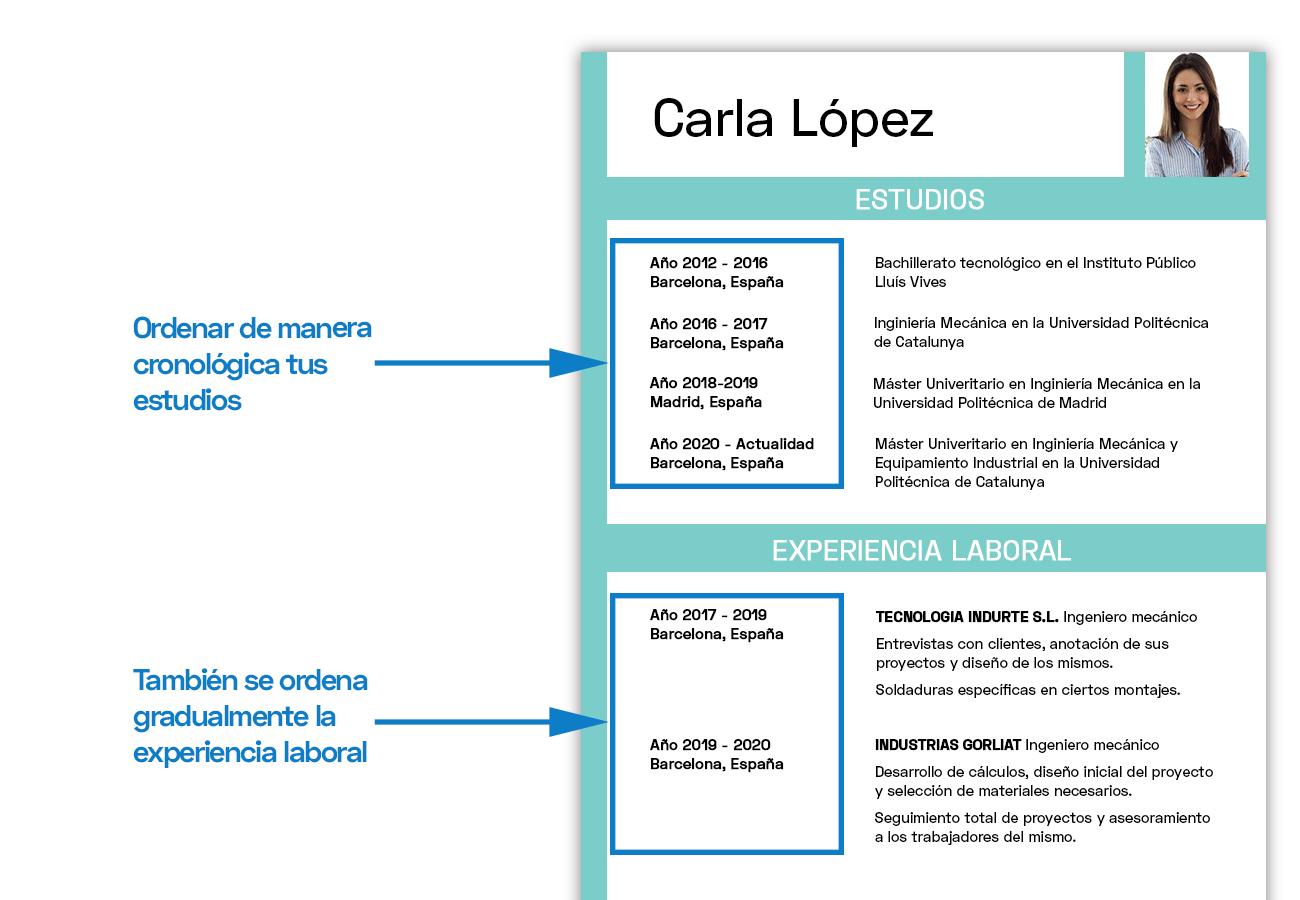 Tipos de currículum . Currículum cronológico